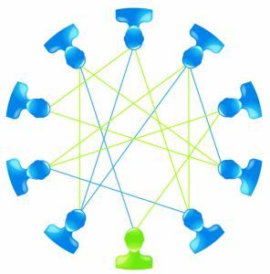 El Netværksmøde